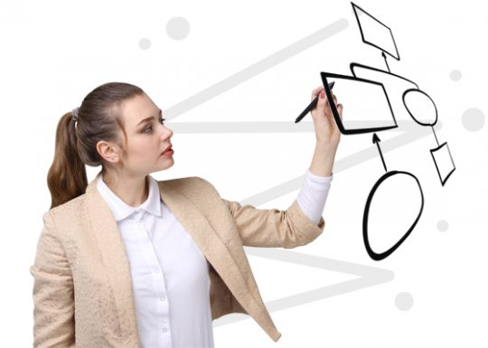 WHY DOES ELEARNING BEST SUIT PROCESSES TRAINING?